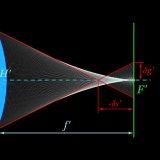 Сферические аберрации